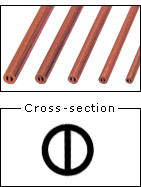 KIC Pipe (N) Copper